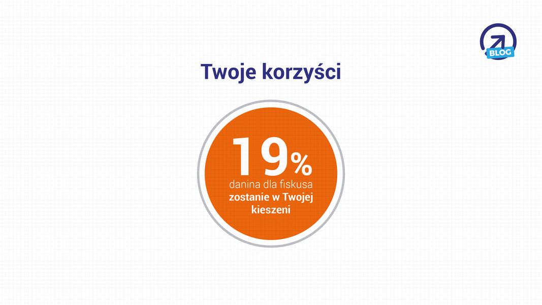IKE NN Plus - Twoje korzyści: 19% danina dla fiskusa zostanie w Twojej kieszeni