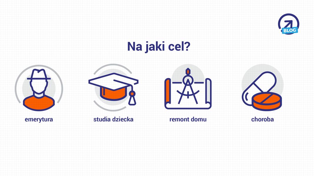 IKE NN Plus - cele inwestycyjne: emerytura, studia dziecka, remont domu, choroba