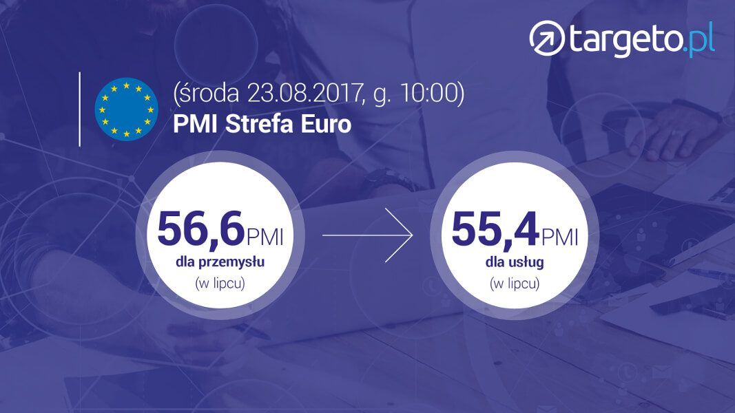 PMI Strefa Euro