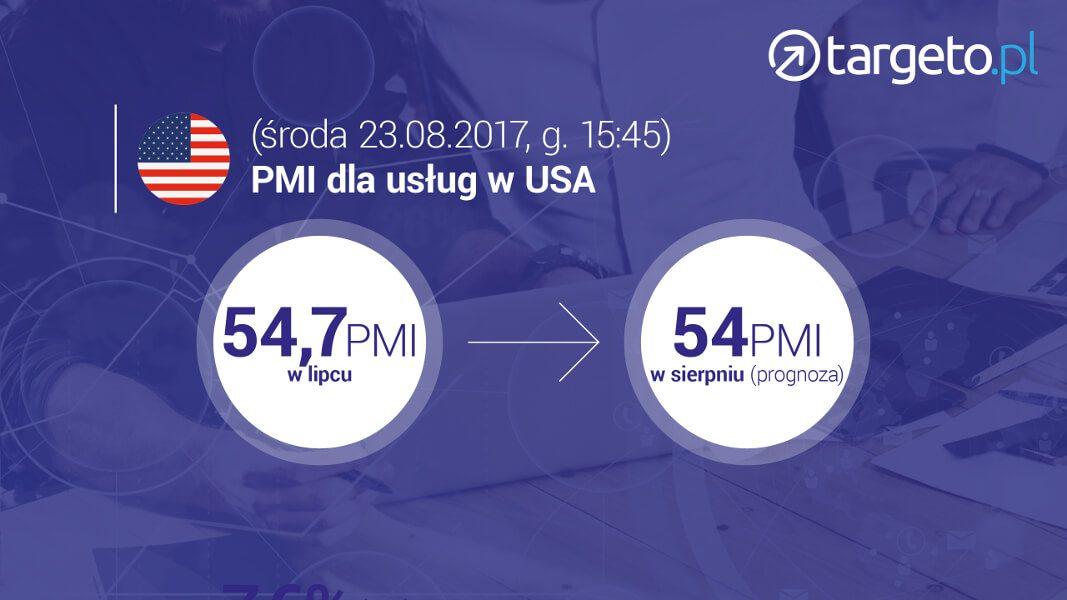 PMI dla usług w USA