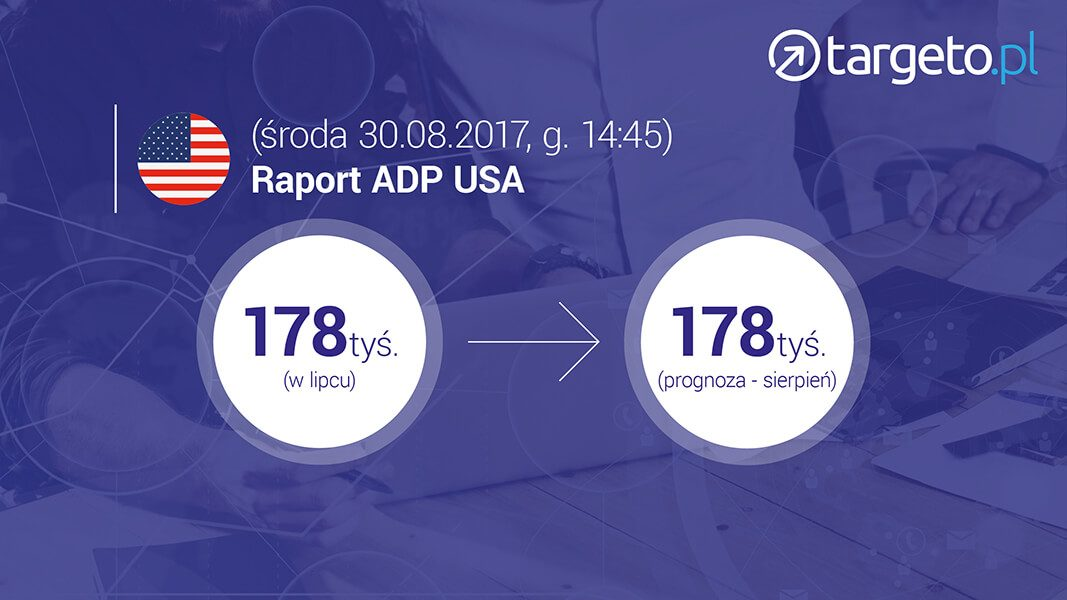Raport ADP USA - 30.08