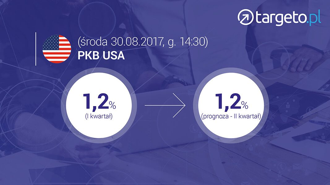 PKB USA II kwartał - 30.08