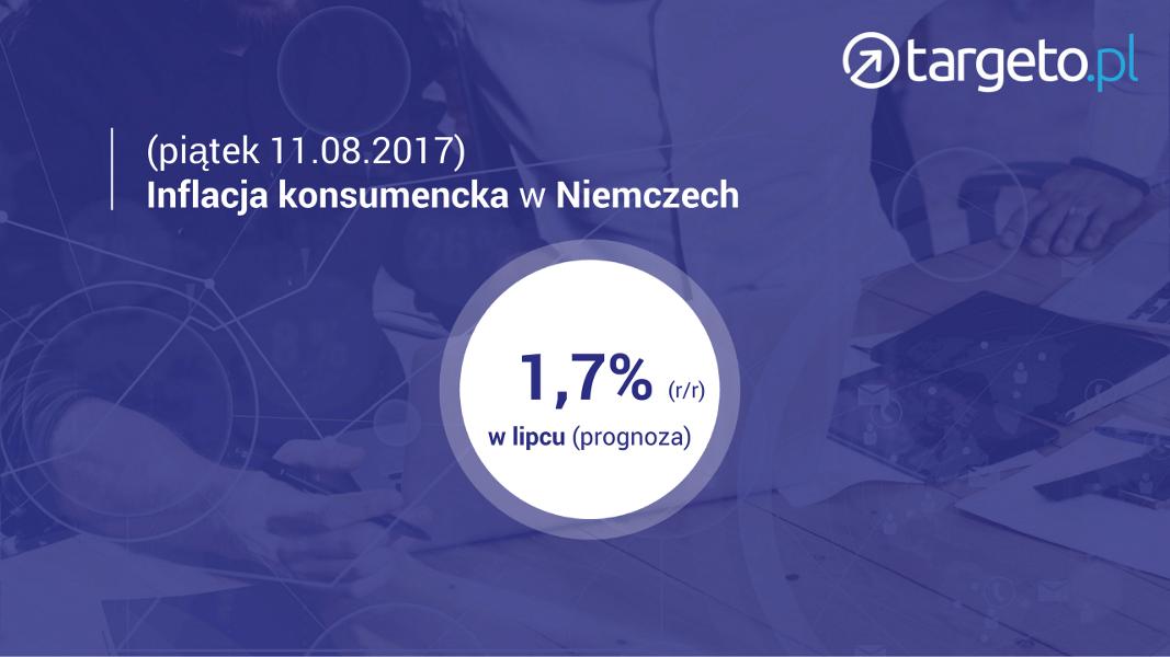 Inflacja konsumencka w Niemczech - 11.08