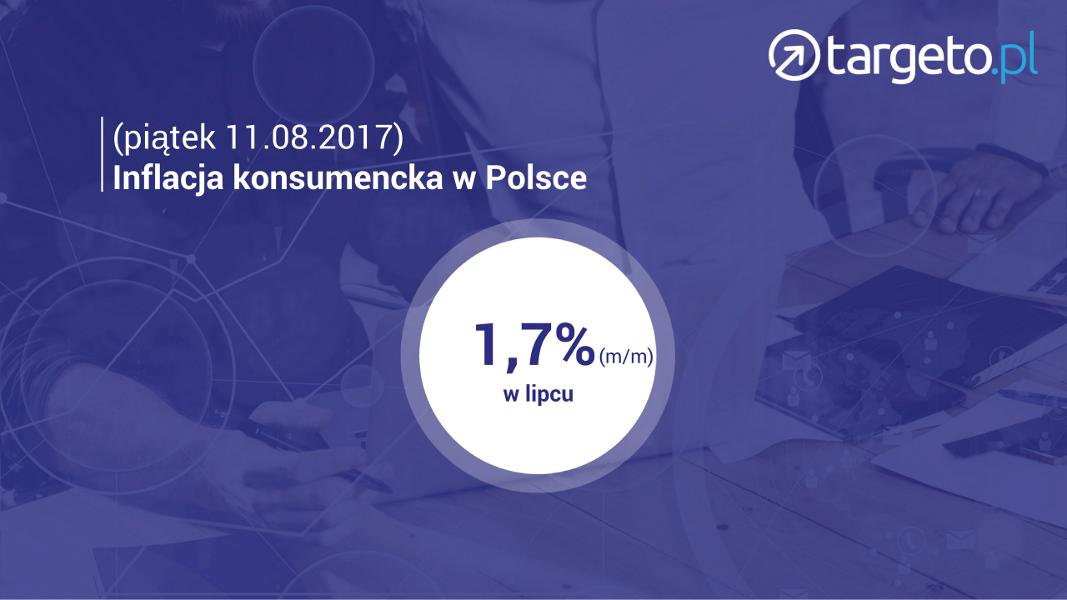 Inflacja konsumencka w Polsce - 11.08