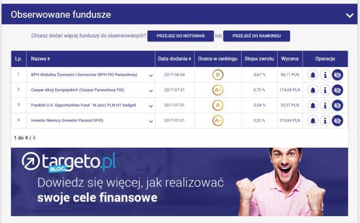 lista obserwowanych funduszy Targeto.pl 18.08