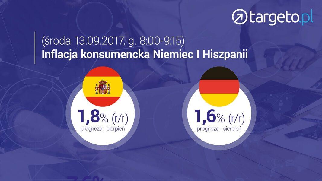 Inflacja konsumencka w Niemczech i Hiszpanii - 13.09