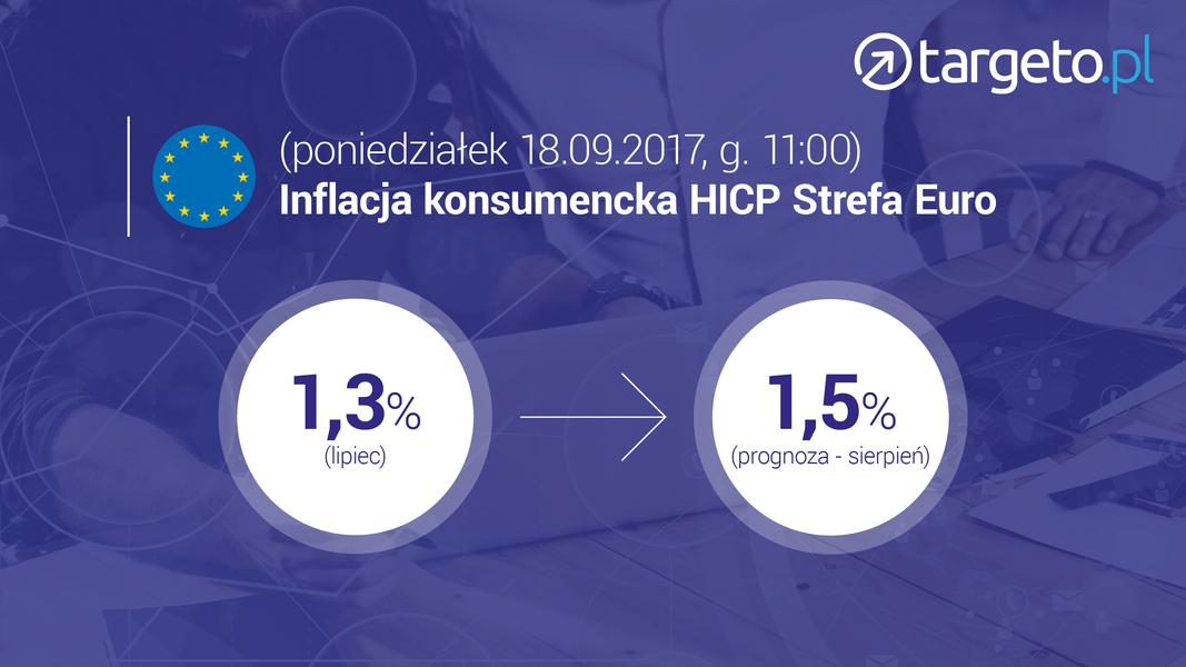 24 prognoza zysków - 18.09 Inflacja konsumencka HICP Strefa Euro