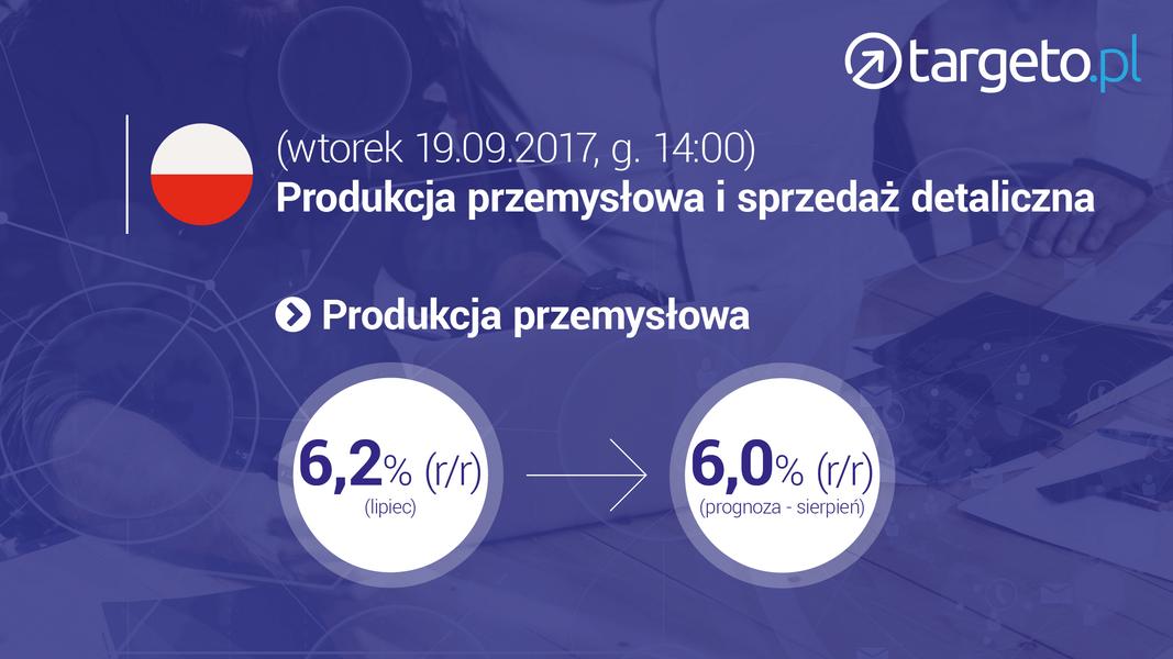 24 prognoza zysków - 19.09 produkcja przemysłowa
