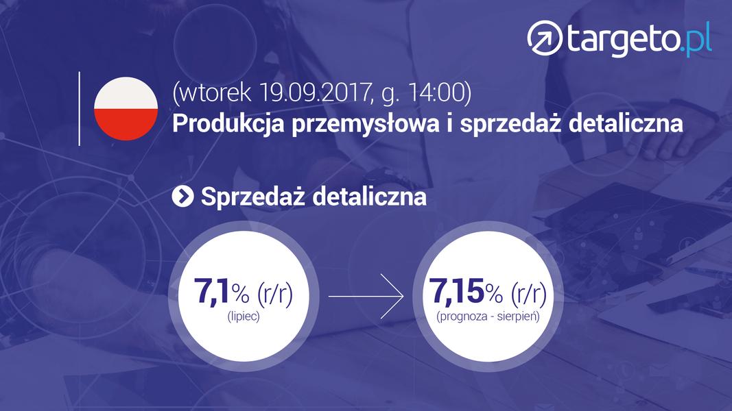 24 prognoza zysków - 19.09 sprzedaż detaliczna