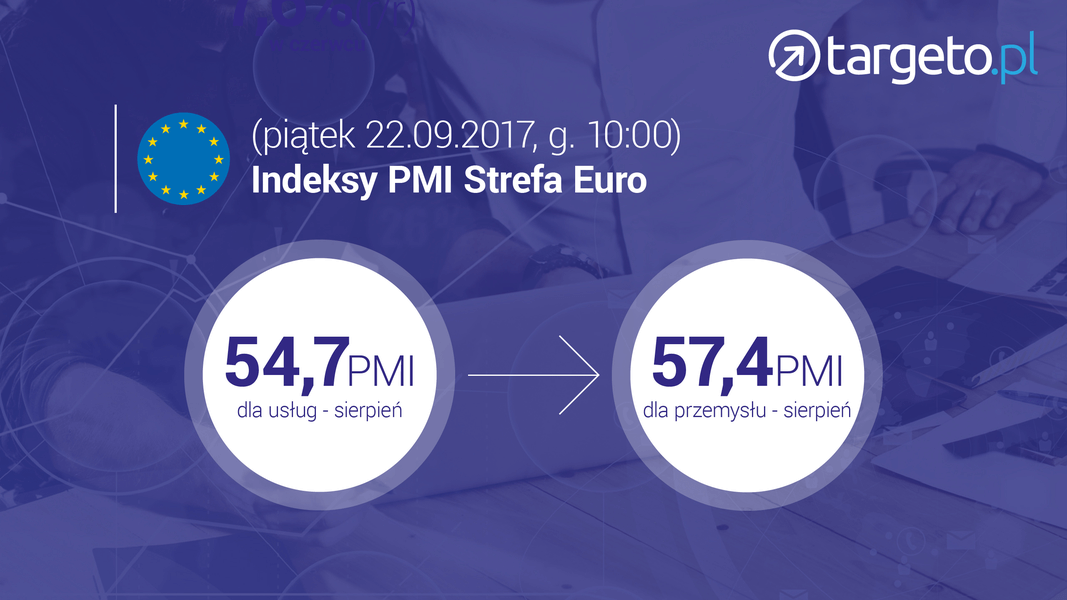 24 prognoza zysków - 22.09 indeksy PMI Strefa Euro