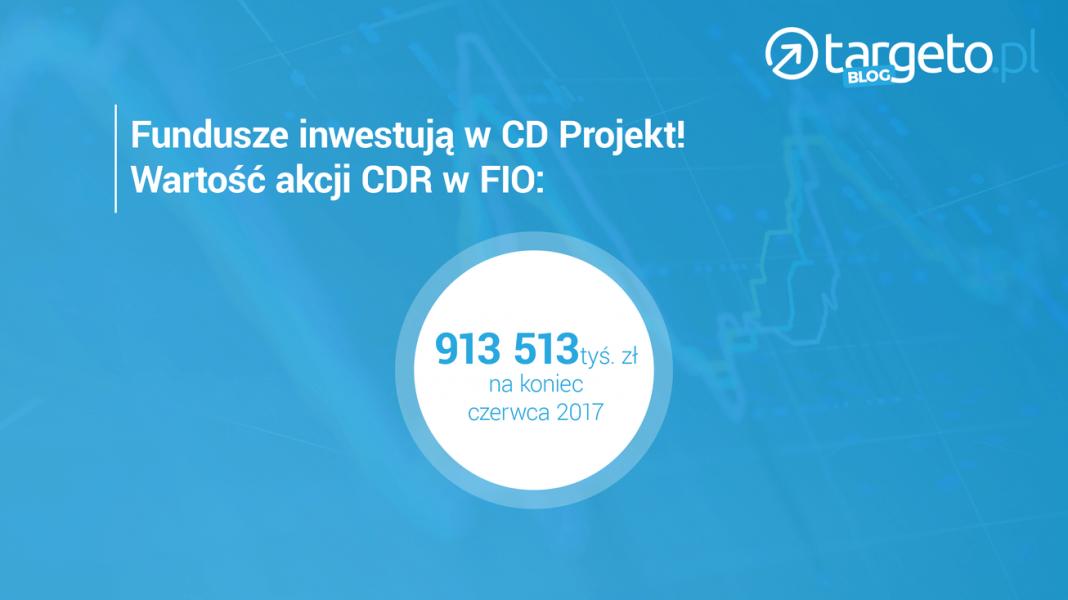 Fundusze inwestują w CD Projekt! Wartość akcji CDR w FIO: