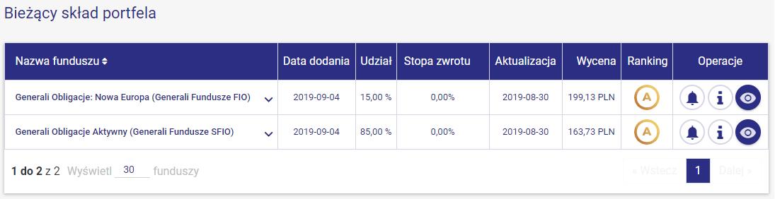 Bieżący skład portfela bezpieczne obligacje - wrzesień 2019