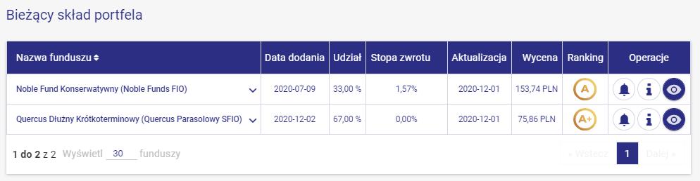 2020-12-03 skład portfela b. obligacje
