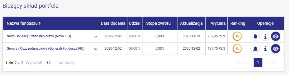 2020-12-03 skład portfela r. obligacje